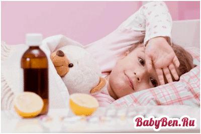 Детские болезни костный возраст