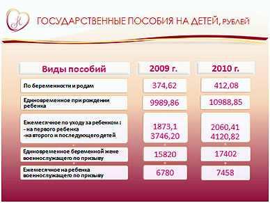 Уход за пожилыми людьми: компенсационные выплаты